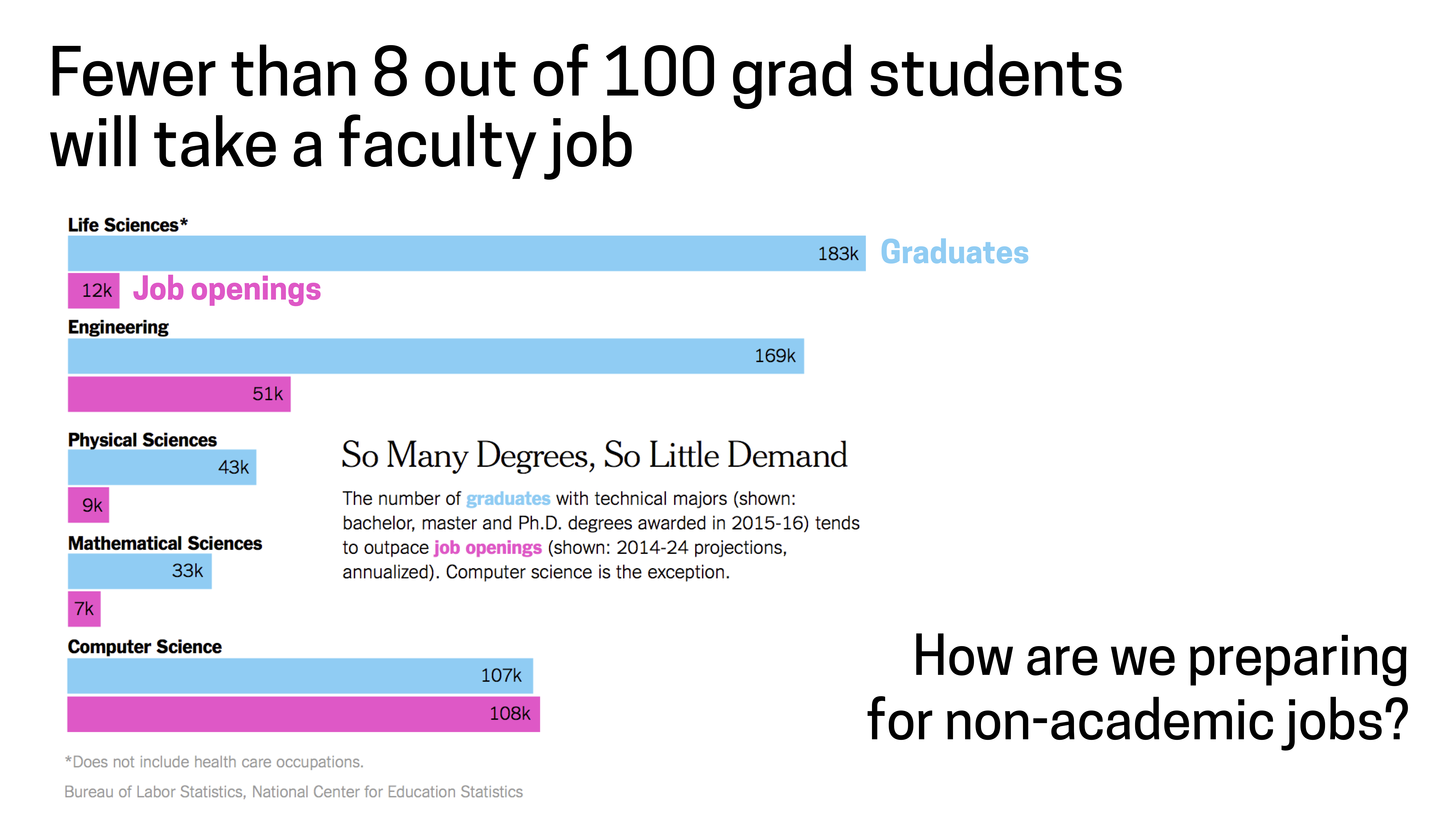 Getting jobs outside academia